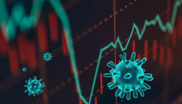 Market Analysis – March 20