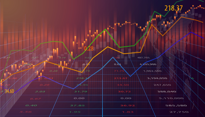 All significant markets gained yesterday - Tuesday Review, May 5