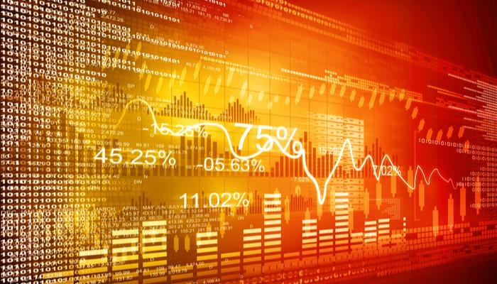 Slow start for equities before Powell speech on Wednesday – Market Analysis – June 15