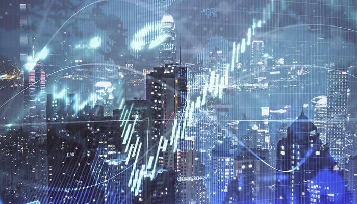 تحسن طفيف في البيانات الكلية ومعنويات السوق العامة - تحليل السوق - 1 يوليو