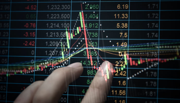 Markets turn defensive as bonds yields continue to surge – Market Overview