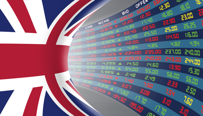 FTSE indices and their global impact