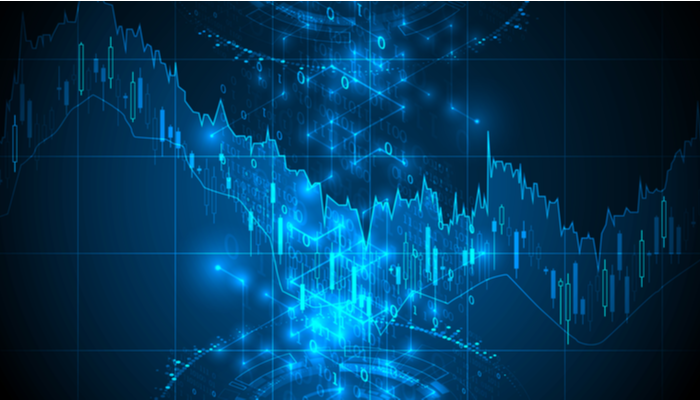 Risk appetite returns pushing the markets higher - Monday Review, June 21