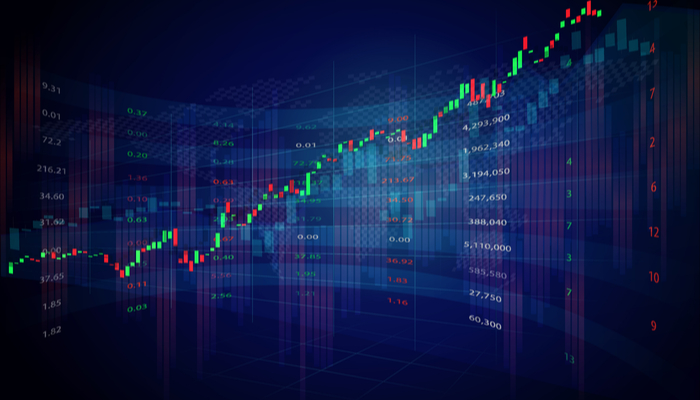 Markets mixed amid elevated inflation - Monday Review, September 13