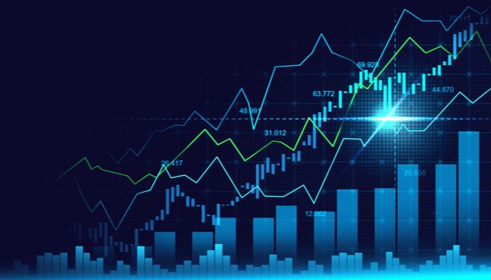 معنويات الأسواق تتجه نحو زيادة شهية المخاطرة